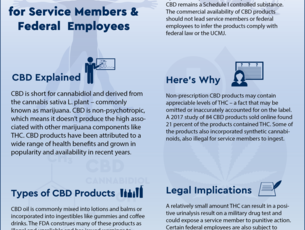CBD products off limits on federal installations > United States Air Force Academy – U.S. Air Force Academy