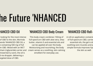 Morinda Launches 'NHANCED CBD Collection of 3 New Products; Oil, Body Cream and Roll-on Gel – TimesOfCBD