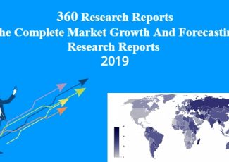 CBD Oil Market: Growing Popularity and Emerging Trends | ENDOCA, Isodiol, Medical Marijuana, Aurora Cannabis, CBD American Sham… And More – Reliable Magazine